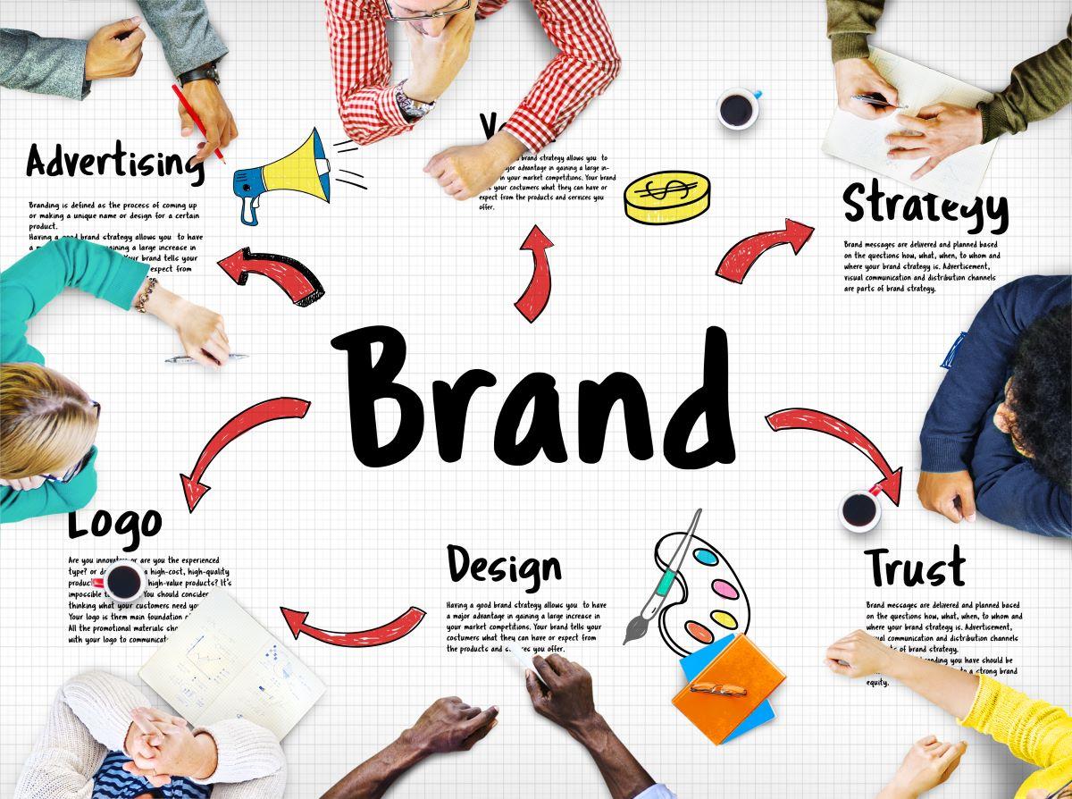 branding marketing